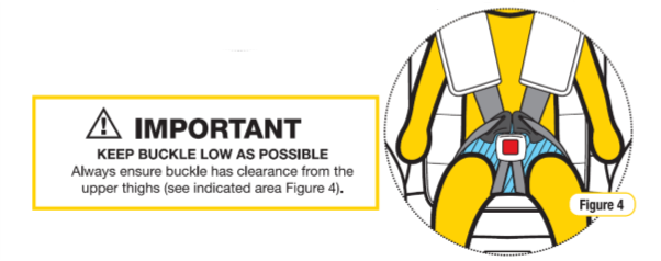 White blue and grey graphic showing the correct placement of a child's crotch buckle in a child restraint